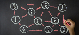 LinkedIn: utilisez les groupes pour développer votre réseau | Going social | Scoop.it