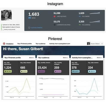 How Pinterest and Instragram Can Rock Your Marketing | Social Media Tips | Scoop.it
