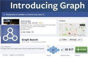 Graph Search : comment se protéger du moteur de recherche de Facebook | Marketing et la vente | Scoop.it