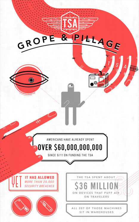 Why Flawed Infographics Are Superior to Perfect Ones | PBS | visual data | Scoop.it