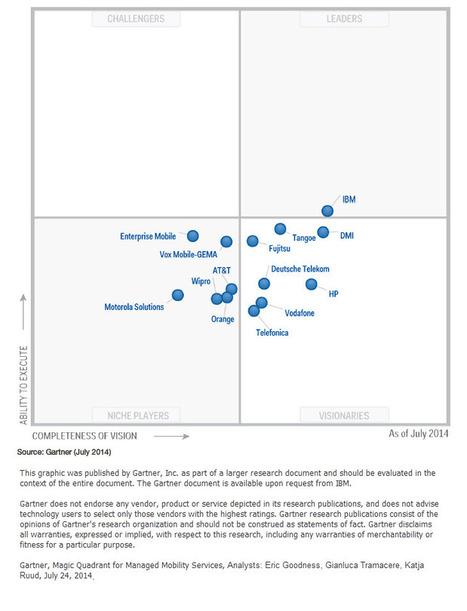IBM 2014 Gartner Magic Quadrant for Managed Mobility Services - United States | IBM | Scoop.it