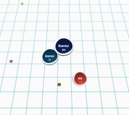 Agario 3D Unblocked | CouponsVancom | Scoop.it