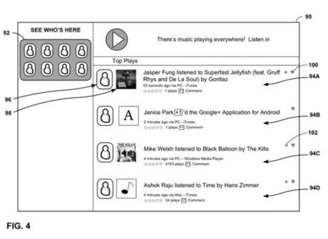 Google aurait-il déjà trouvé un remplaçant à Google Reader ? | actu sur les réseaux sociaux | Scoop.it