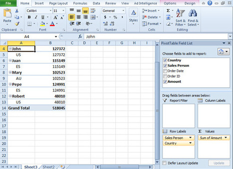 How to use Excel Pivot Tables | gh | Scoop.it