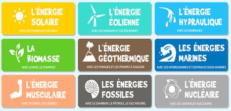 Les explorateurs de l'énergie - D'où vient l'énergie ? espace enseignants/enfants | New Generation | Scoop.it