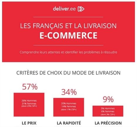 [Infographie] Les Français et la livraison E-commerce   Créez votre site internet   Scoop.it