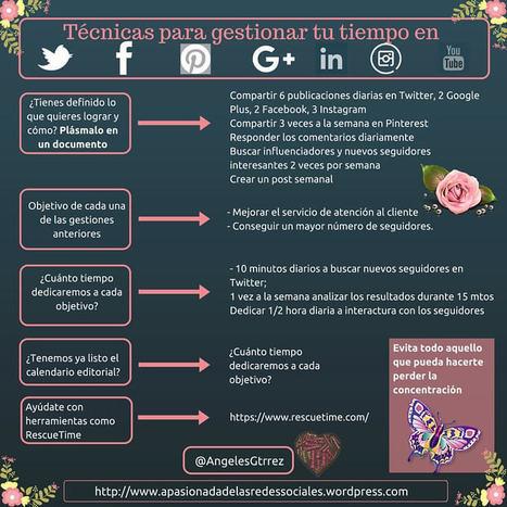 Cómo gestionar tu tiempo adecuadamente en redes sociales | TIC | Scoop.it