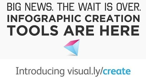 Visual.ly: Create your own educational Infographics | The Ischool library learningland | Scoop.it