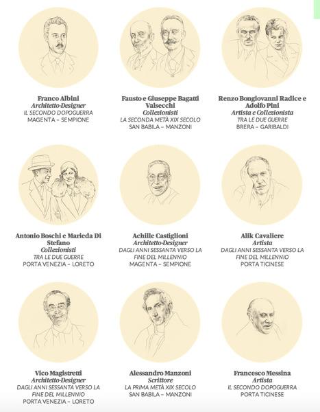 Storie Milanesi: Attraversa Milano con 14 personaggi che ci hanno vissuto   Milano: Consigli di Viaggio, Eventi e Mostre   Scoop.it
