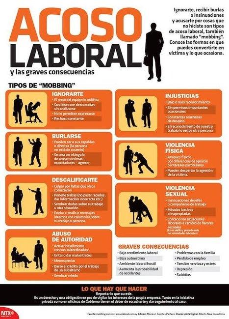 Acoso laboral y sus consecuencias #infografia #infographic #rrhh   Entrepreunership, eCommerce, Management, Small Business & Work Orientation   Scoop.it