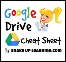 Google DRIVE Cheat Sheet | Edtech PK-12 | Scoop.it