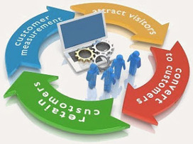 Think Ethical Search Engine Optimization for Your Site | Search Engine Submission and Optimization | Scoop.it