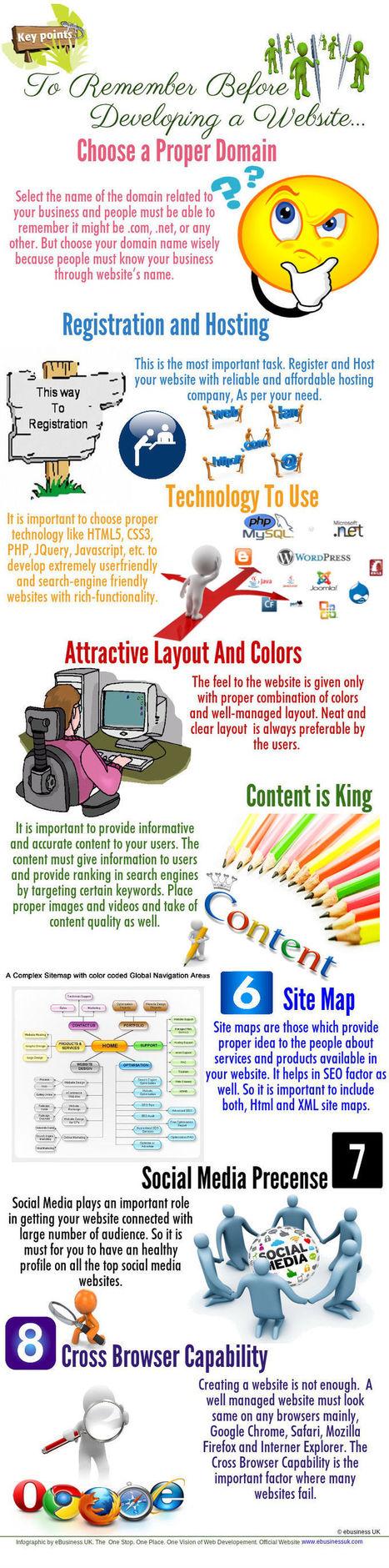Website Developement Tips | eBusinessUK | Scoop.it