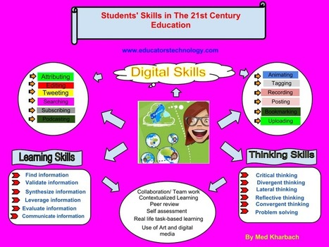 25 Important Skills for 21st Century Students ~ Educational Technology and Mobile Learning | Cooperative learning | Scoop.it
