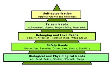 Abraham Maslow's Hierarchy of Human Needs | Technologies in Special Education Classrooms Promoting Healthy Future Citizens through Exploring Basic Needs and Healthy Diet | Scoop.it