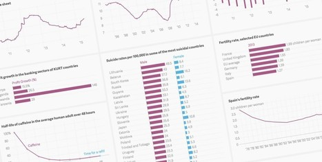 Quartz maps a future for its interactive charts with Atlas   Giornalismo Digitale   Scoop.it