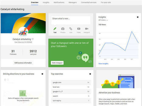 Just launched - New Improved Google+ Dashboard | Techno Stuffs | Scoop.it