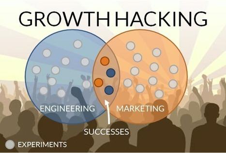 ¿Qué es el Growth Hacking? | Informática Educativa y TIC | Scoop.it