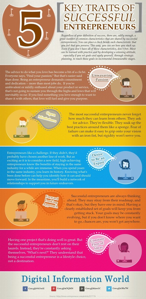 5 Key Traits Of Successful Entrepreneurs [INFOGRAPHIC] | Google Plus and Social SEO | Scoop.it