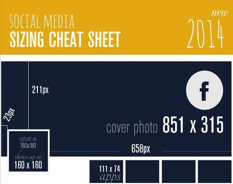Social Media Sizing Cheat Sheet / 2014   Social Media Culture   Scoop.it
