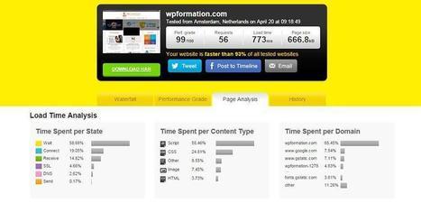 Optimiser et alléger ses images sous WordPress | Mes ressources personnelles | Scoop.it