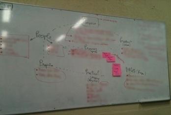 7P... puissant pour préparer efficacement vos workshops! - QualityStreet - Blog Pro de Jean Claude Grosjean | Geekito | Scoop.it