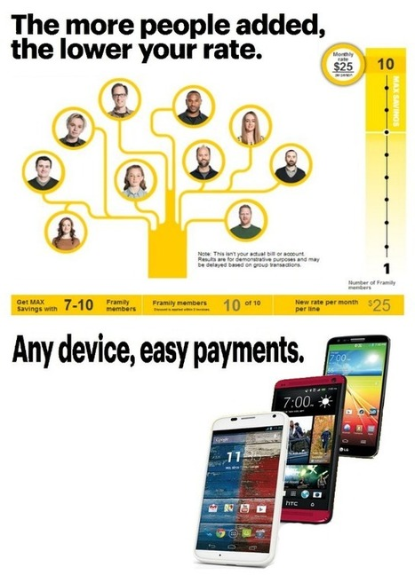 Best Family Phone Plans 2014 By Sprint Network   Cheap Smartphone Plans   cell phone deals   Scoop.it