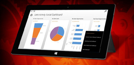 Microsoft Unveils Dynamics CRM and ERP Upgrades - Top Tech News | Social Me Multimedia |  Apps and Productivity Tools | Scoop.it