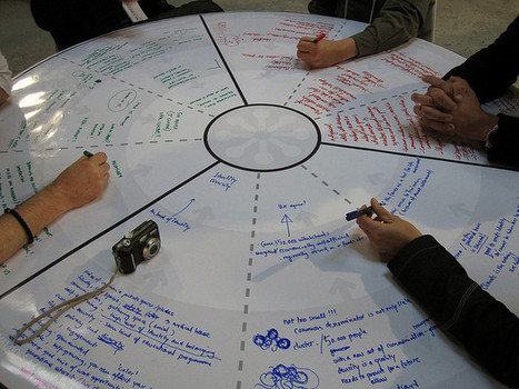 From Confrontation to Collaboration | Sustainable Futures | Scoop.it