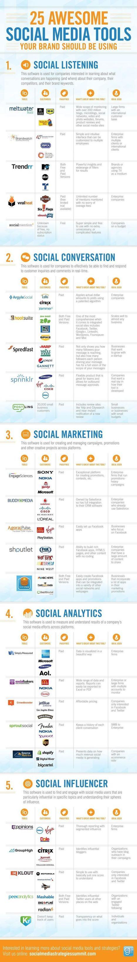 25 Herramientas de Social Media   Seo, Social Media Marketing   Scoop.it