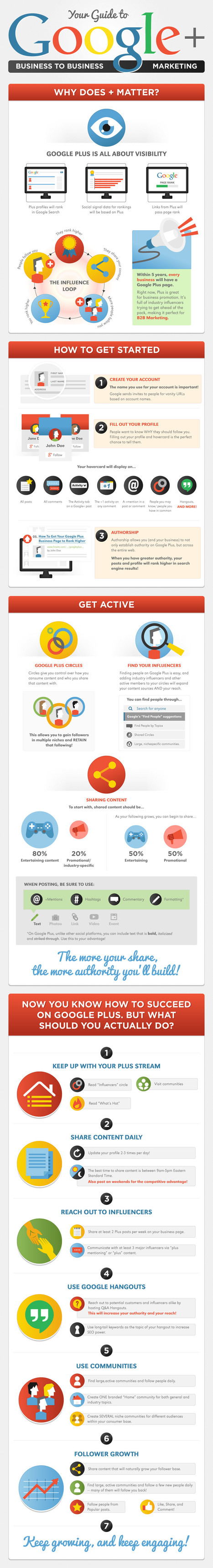 Your Guide to GooglePlus Business to Business Marketing #infographic | MarketingHits | Scoop.it
