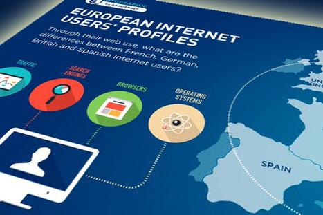 Infographie : Qui sont les internautes européens ?   Tourisme social media   Scoop.it