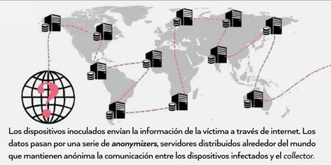 Hacking Team supplied cyber-weapons to corrupt Latin American governments for human rights abuses - BoingBoing.net | The Pointman | Scoop.it