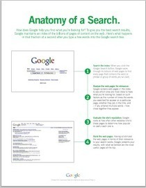 Educational Technology and Mobile Learning: google search tips | iEduc | Scoop.it