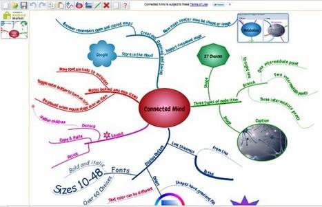 Créer des cartes heuristiques avec Google Chrome – Connected Mind | Time to Learn | Scoop.it