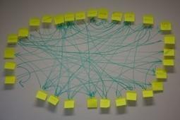 The future of learning is social « ICT in Onderwijs en Onderzoek   onderwijs innovatie   Scoop.it