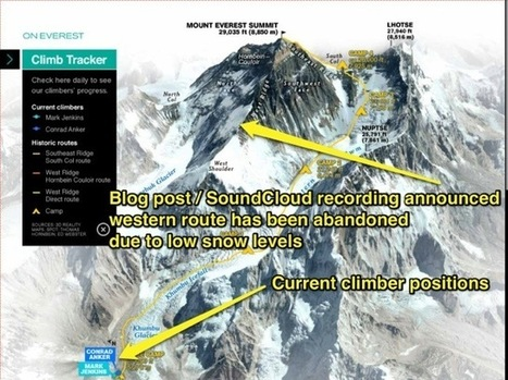 Moving at the Speed of Creativity - Follow a National Geographic Expedition to Everest: Live | EFL Teaching Journal | Scoop.it