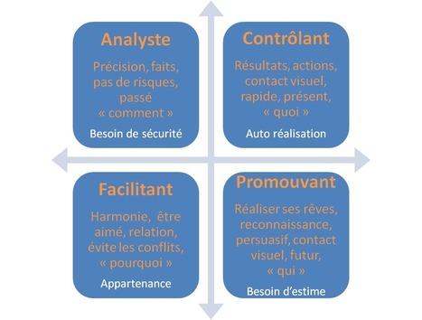Manager les différences avec les styles sociaux | L'actualité du coaching pour les managers | Scoop.it
