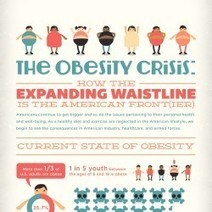 INFOGRAPHIC: The Obesity Crisis | United Way | Scoop.it