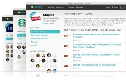 LearnUp: eLearning Startup's Potential Cure for Skills Gap and U.S. Unemployment | WiredAcademic | EdRadar | Scoop.it