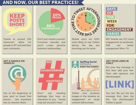 Les 22 Meilleures Pratiques Twitter pour les Entreprises en 2014 | Emarketinglicious | Agence Profileo : 100% e-commerce Prestashop | Scoop.it