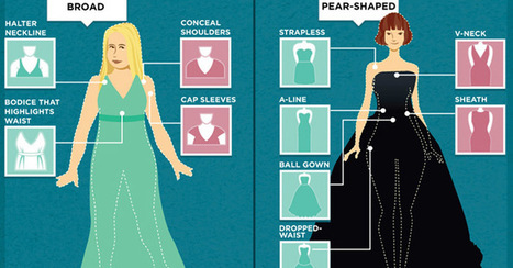 Prom Gown Breakdown: How to Rock the Right Gown Infographic | Infographics | Scoop.it