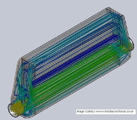 CFD Analysis & Simulation Services | CFD Consulting Services | Scoop.it