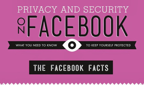 How to Protect Yourself on Facebook [Infographic] | Facebook Tips | Scoop.it