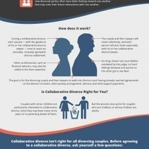 Is a Collaborative Divorce Right for You? | Legal | Scoop.it
