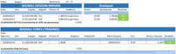 Segnali operativi dal 23 al 27 giugno: 100% di successo! | MillionNetwork | Scoop.it