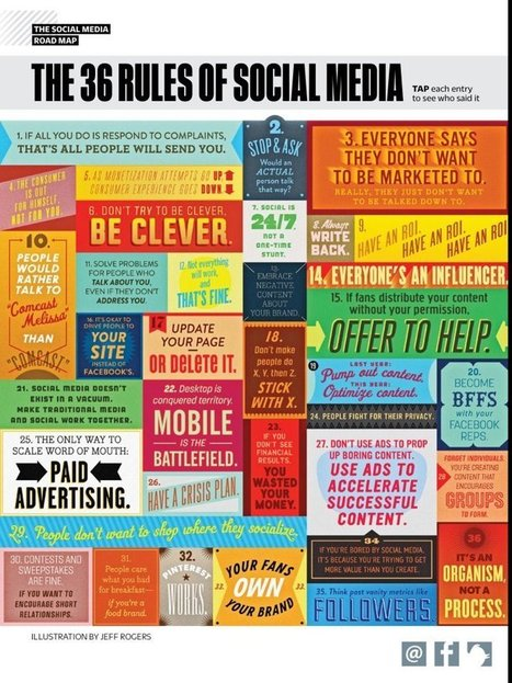 The 36 Rules of Social Media | Twitter in de klas | Scoop.it