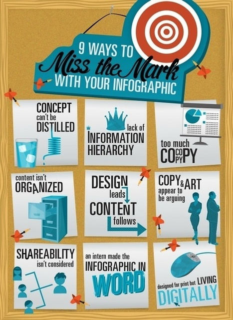 9 Reasons Your Infographic Stinks [Infographic] | Amazing Infographs | Scoop.it