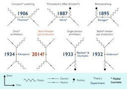 Scientists discover how to turn light into matter after 80-year quest | Energy Health | Scoop.it