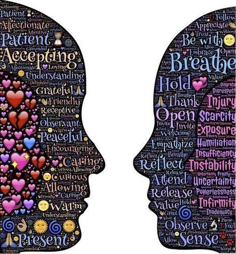 La empatía como promotora de la Inteligencia Emocional - Psicopedia | Recull diari | Scoop.it
